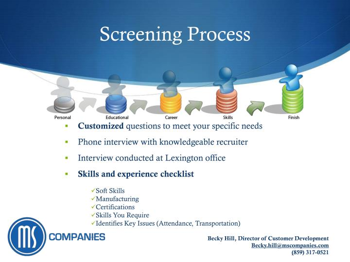 Screening Process