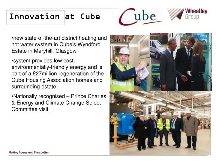 Innovation at Cube