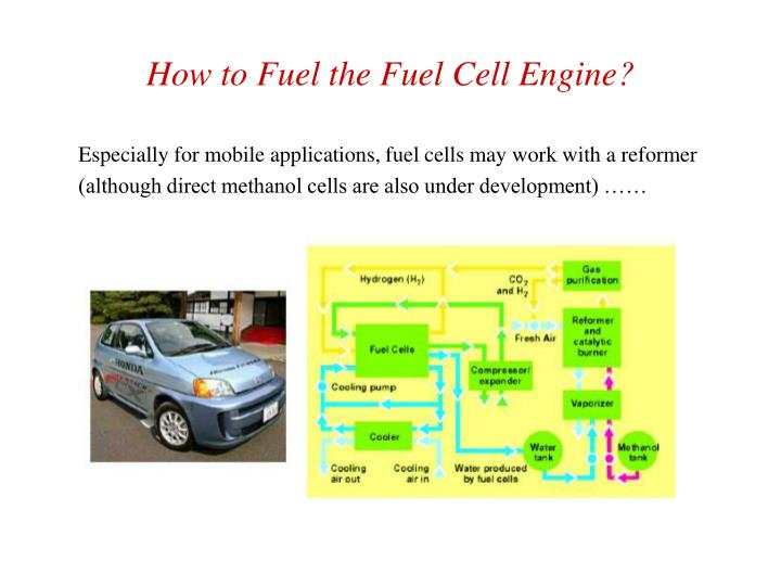 How to Fuel the Fuel Cell Engine?