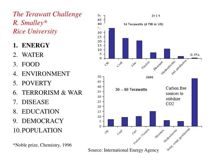 The Terawatt Challenge