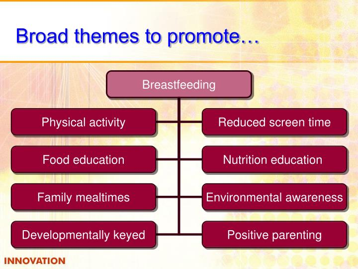 Broad themes to promote…