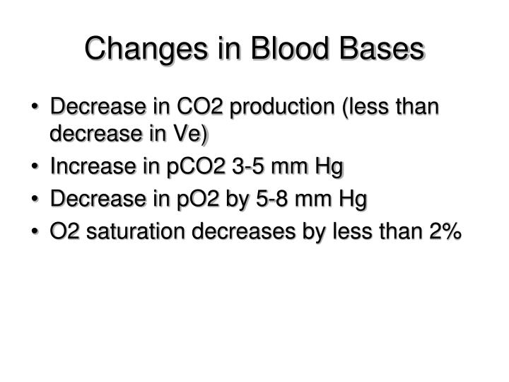 Changes in Blood Bases
