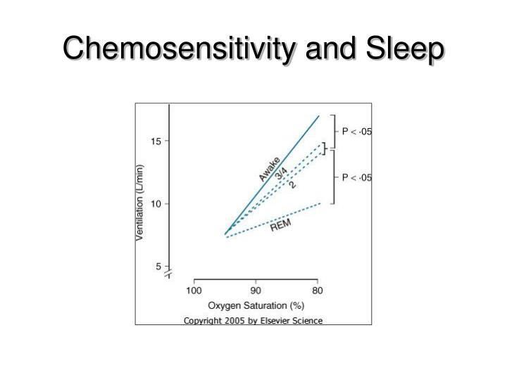 Chemosensitivity and Sleep