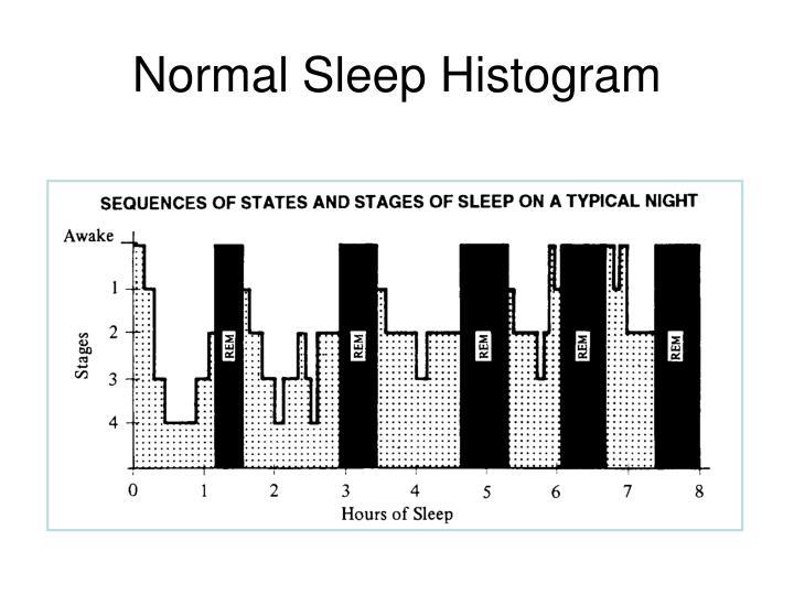 Normal Sleep Histogram