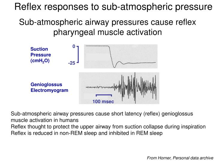 Reflex responses to sub-atmospheric pressure