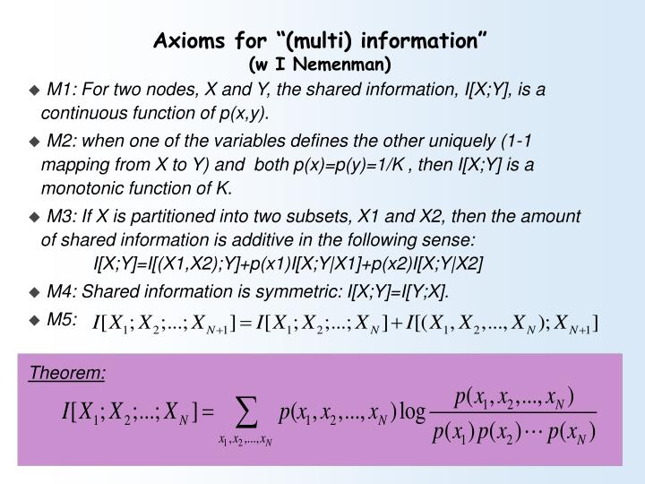 """Axioms for """"(multi) information"""""""