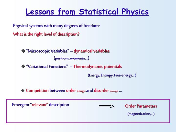 Lessons from Statistical Physics