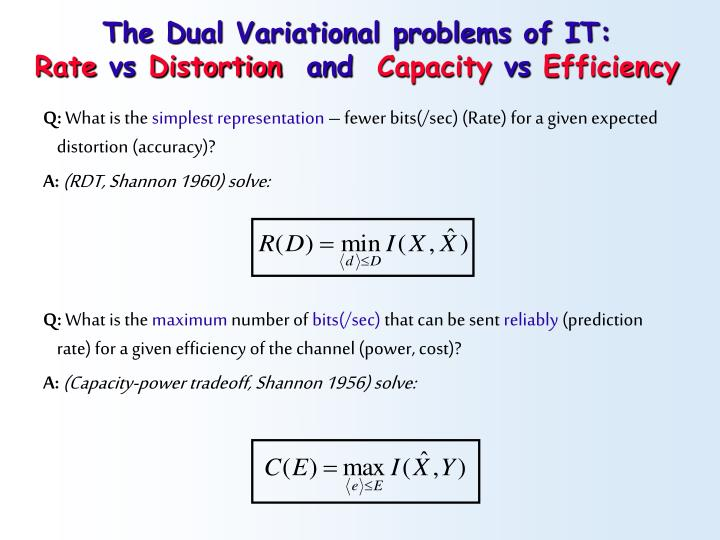The Dual Variational problems of IT: