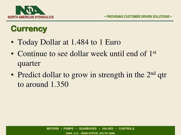 Today Dollar at 1.484 to 1 Euro