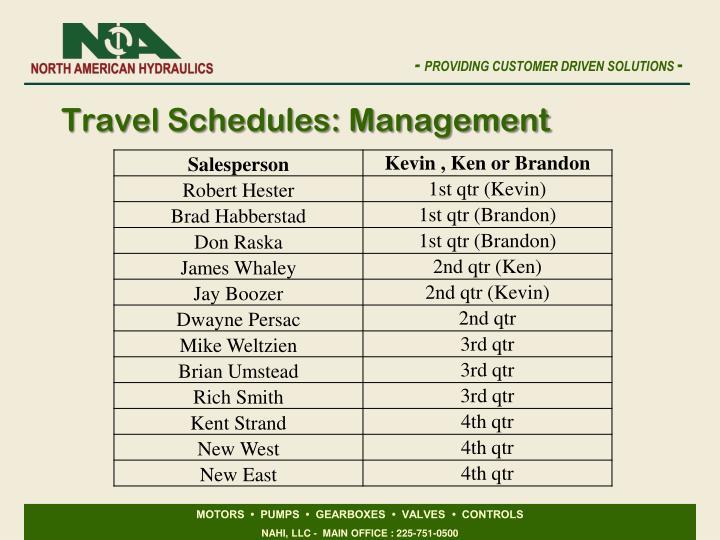 Travel Schedules: Management