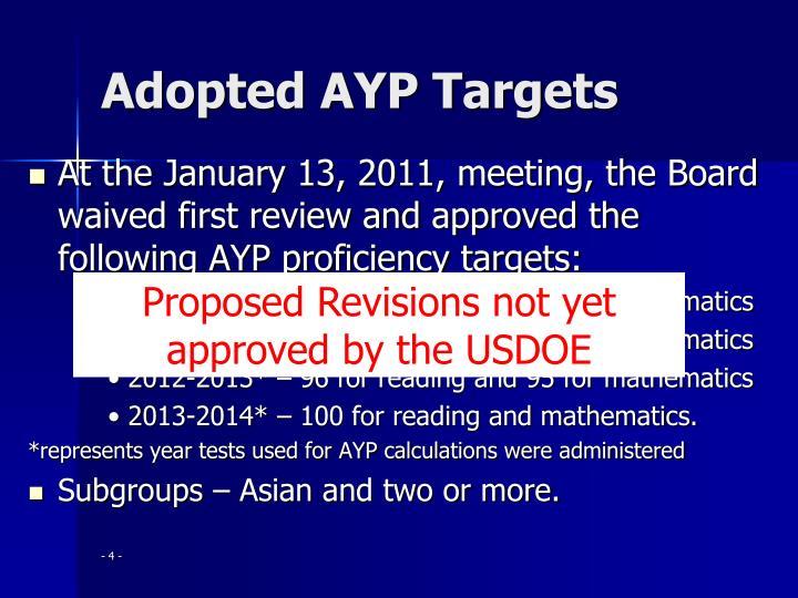 Adopted AYP Targets