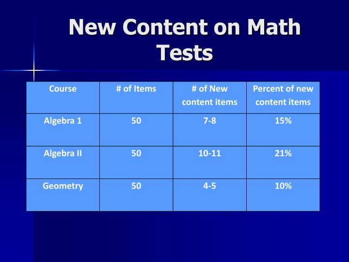 New Content on Math Tests