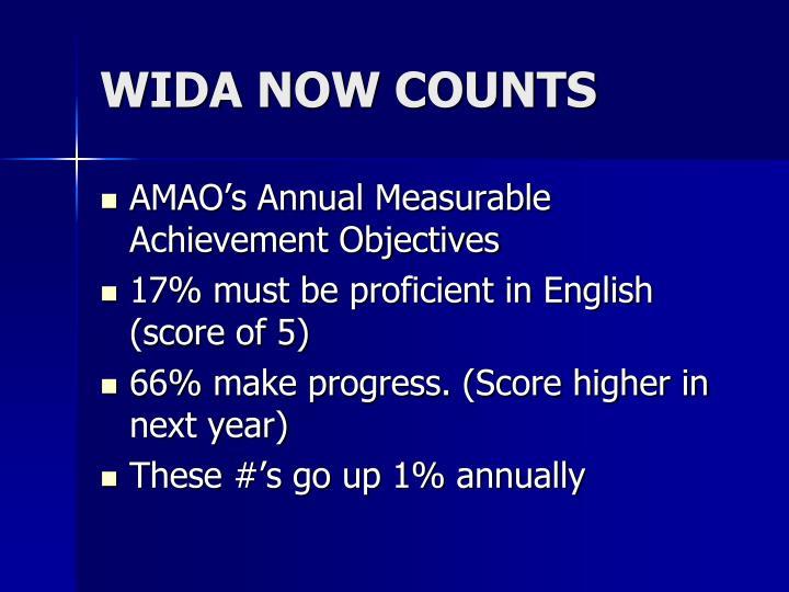 WIDA NOW COUNTS