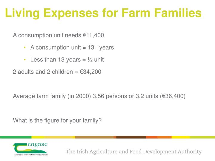 Living Expenses for Farm Families