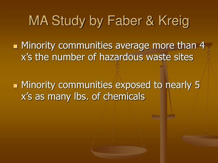 MA Study by Faber & Kreig