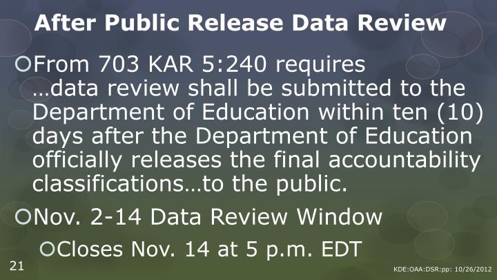 After Public Release Data Review