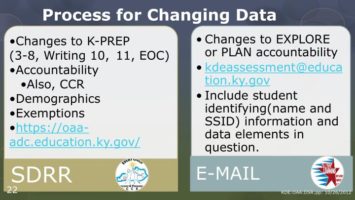 Process for Changing Data
