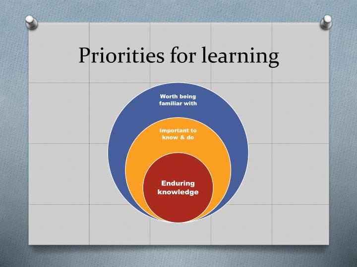 Priorities for learning