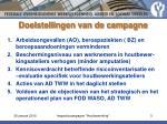 doelstellingen van de campagne