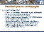 doelstellingen van de campagne1