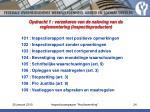 opdracht 1 verzekeren van de naleving van de reglementering inspectieproducten