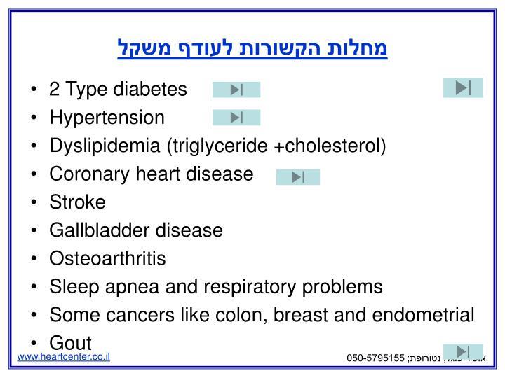 מחלות הקשורות לעודף משקל
