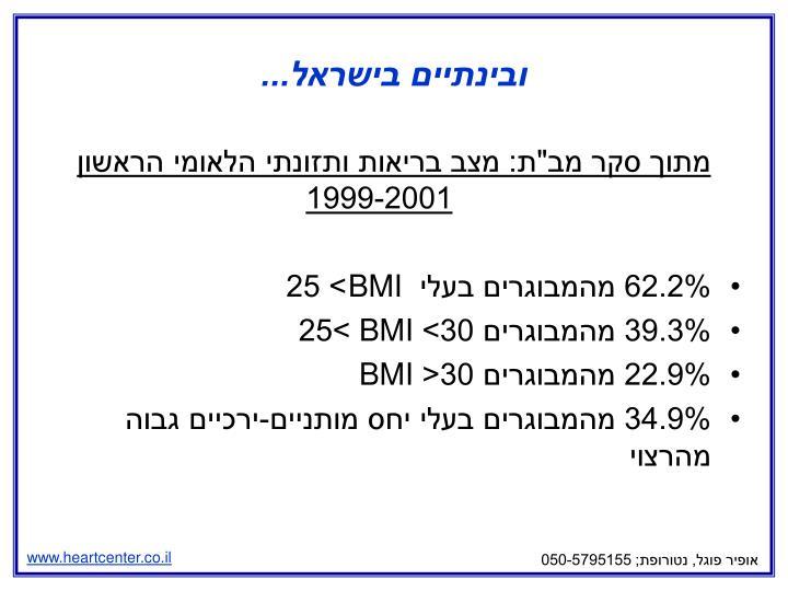 ובינתיים בישראל...