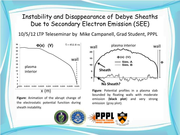 Instability and Disappearance of Debye Sheaths