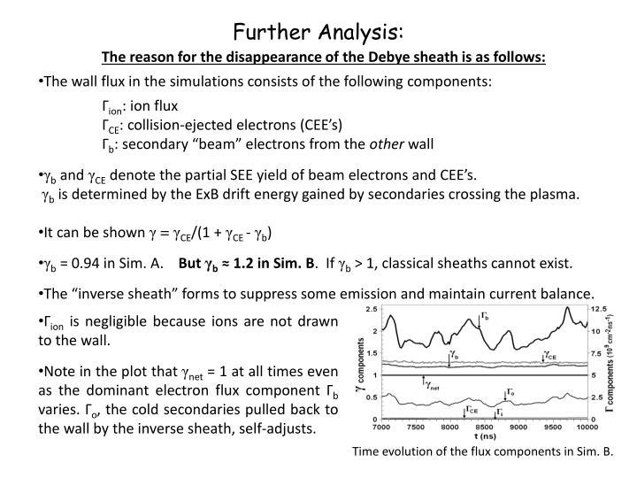 Further Analysis: