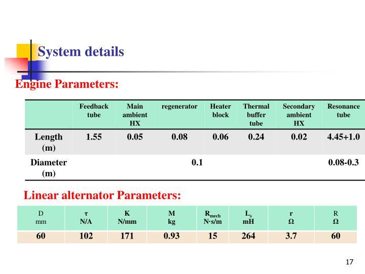 System details