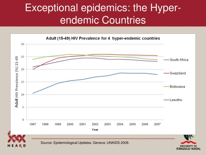 Exceptional epidemics: the Hyper-endemic Countries