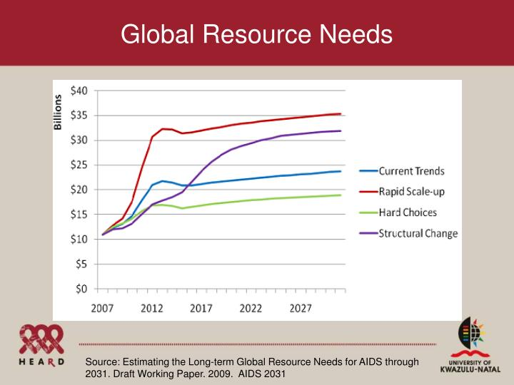 Global Resource Needs