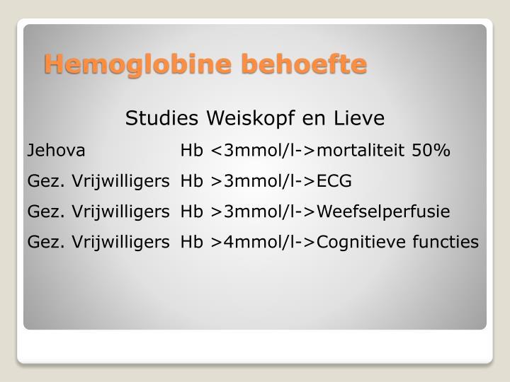 Hemoglobine behoefte