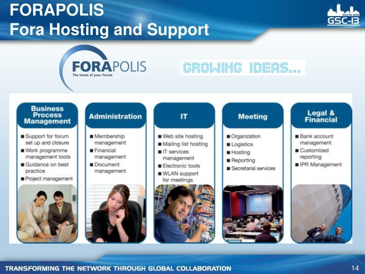 FORAPOLIS