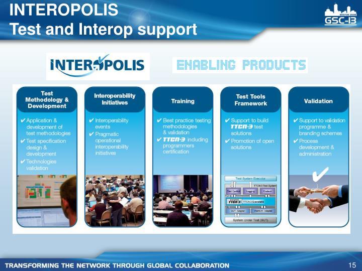INTEROPOLIS