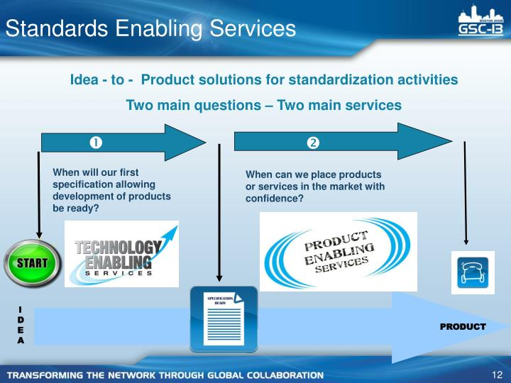 Standards Enabling Services