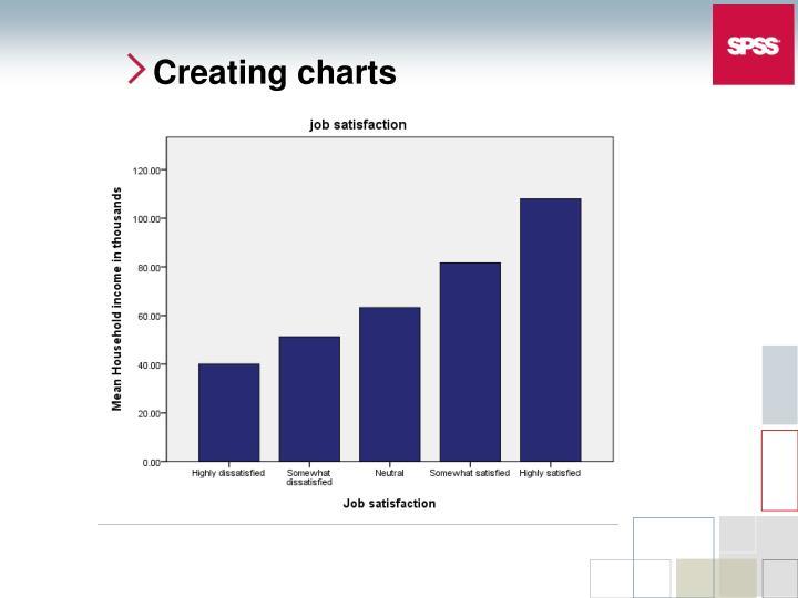 Creating charts