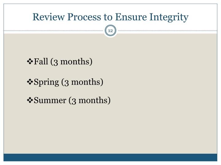 Review Process to Ensure Integrity