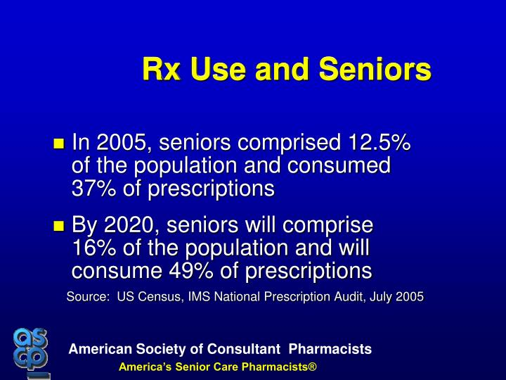 In 2005, seniors comprised 12.5% of the population and consumed 37% of prescriptions