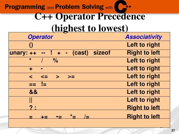 C++ Operator Precedence