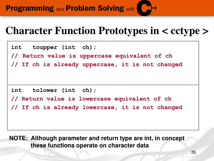 Character Function Prototypes in < cctype >