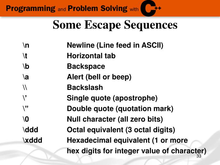 Some Escape Sequences