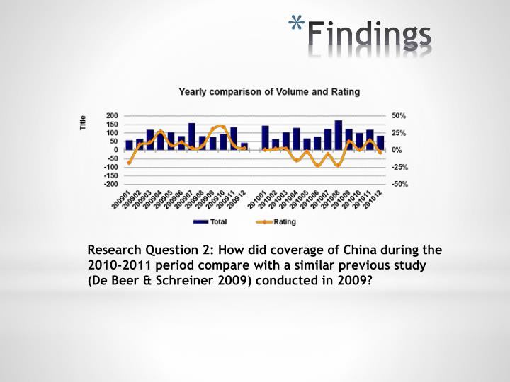 Research Question 2: How did coverage of China during the 2010-2011 period compare with a similar previous study (De Beer & Schreiner 2009) conducted in 2009?