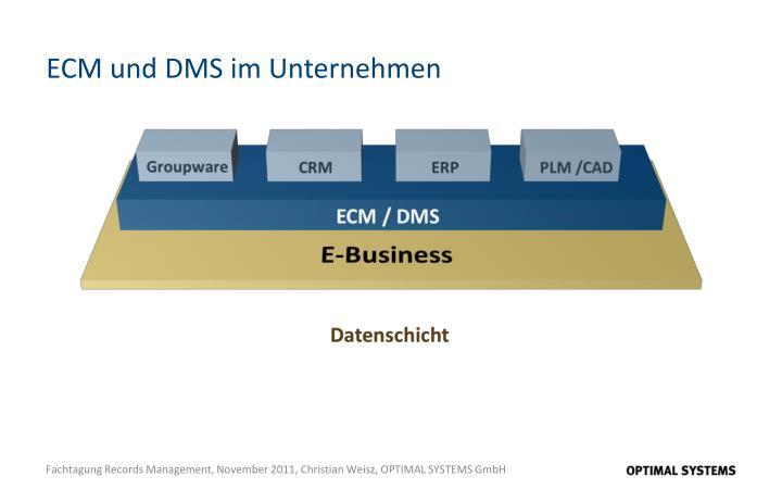 ECM und DMS im Unternehmen