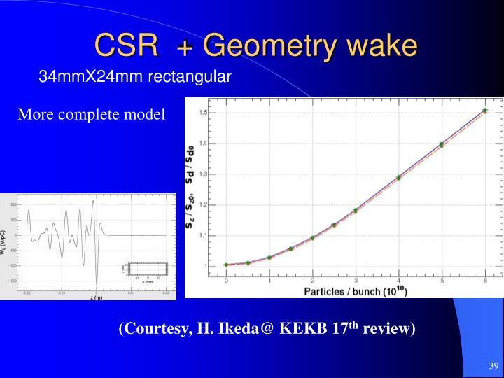 CSR  + Geometry wake