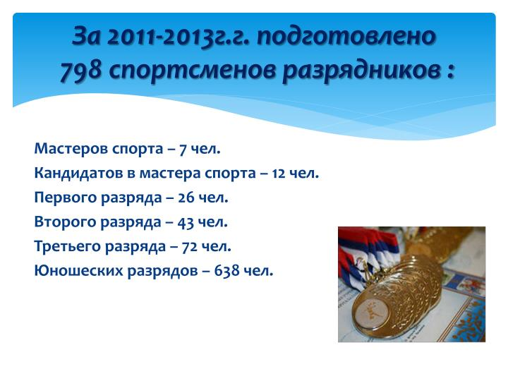 За 2011-2013г.г. подготовлено