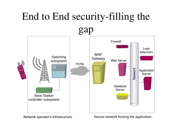 End to End security-filling the gap