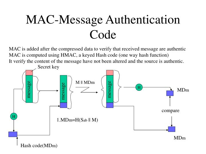 MAC-Message Authentication Code
