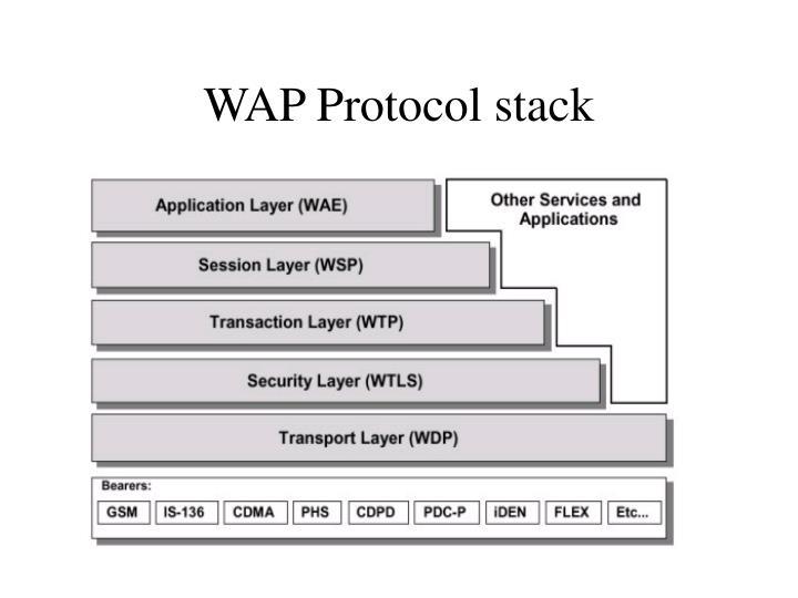 WAP Protocol stack