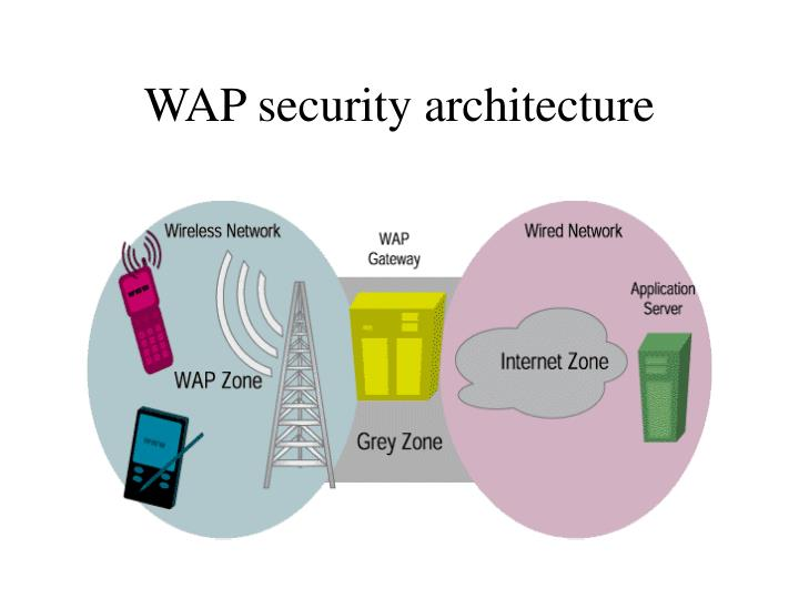 WAP security architecture